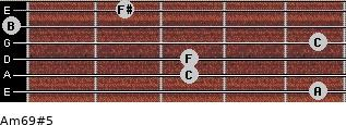 Am6/9#5 for guitar on frets 5, 3, 3, 5, 0, 2