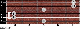 Am6/9#5 for guitar on frets 5, 3, 3, 5, 7, 7