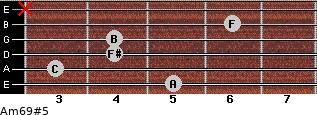 Am6/9#5 for guitar on frets 5, 3, 4, 4, 6, x