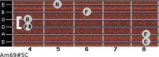 Am6/9#5/C for guitar on frets 8, 8, 4, 4, 6, 5