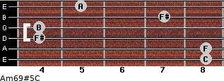 Am6/9#5/C for guitar on frets 8, 8, 4, 4, 7, 5