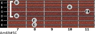 Am6/9#5/C for guitar on frets 8, 8, 7, 11, 10, 7