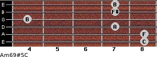 Am6/9#5/C for guitar on frets 8, 8, 7, 4, 7, 7