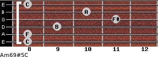 Am6/9#5/C for guitar on frets 8, 8, 9, 11, 10, 8