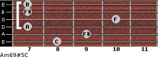 Am6/9#5/C for guitar on frets 8, 9, 7, 10, 7, 7