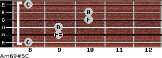 Am6/9#5/C for guitar on frets 8, 9, 9, 10, 10, 8