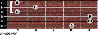 Am6/9#5/C for guitar on frets 8, 9, 9, 5, 6, 5