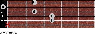 Am6/9#5/C for guitar on frets x, 3, 3, 2, 0, 2