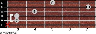 Am6/9#5/C for guitar on frets x, 3, 3, 4, 7, 5