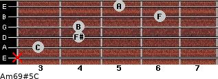 Am6/9#5/C for guitar on frets x, 3, 4, 4, 6, 5