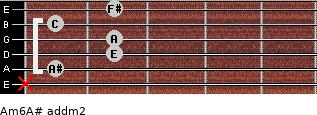 Am6/A# add(m2) guitar chord