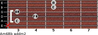 Am6/Bb add(m2) guitar chord