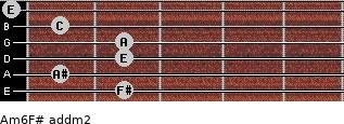 Am6/F# add(m2) guitar chord
