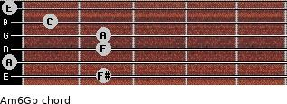 Am6/Gb for guitar on frets 2, 0, 2, 2, 1, 0
