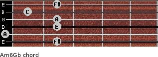Am6/Gb for guitar on frets 2, 0, 2, 2, 1, 2