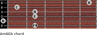 Am6/Gb for guitar on frets 2, 0, 2, 2, 1, 5