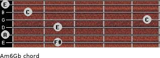 Am6/Gb for guitar on frets 2, 0, 2, 5, 1, 0
