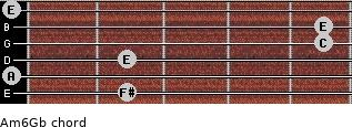 Am6/Gb for guitar on frets 2, 0, 2, 5, 5, 0