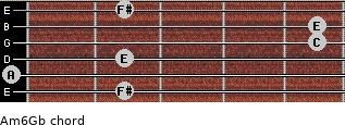 Am6/Gb for guitar on frets 2, 0, 2, 5, 5, 2