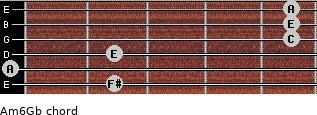 Am6/Gb for guitar on frets 2, 0, 2, 5, 5, 5