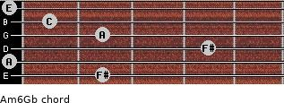Am6/Gb for guitar on frets 2, 0, 4, 2, 1, 0