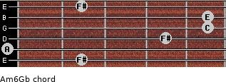 Am6/Gb for guitar on frets 2, 0, 4, 5, 5, 2