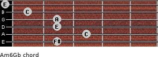 Am6/Gb for guitar on frets 2, 3, 2, 2, 1, 0