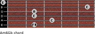 Am6/Gb for guitar on frets 2, 3, 2, 2, 5, 0
