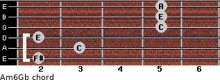 Am6/Gb for guitar on frets 2, 3, 2, 5, 5, 5