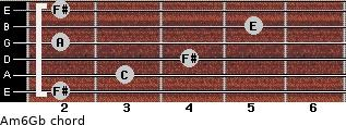 Am6/Gb for guitar on frets 2, 3, 4, 2, 5, 2