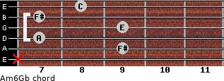 Am6/Gb for guitar on frets x, 9, 7, 9, 7, 8