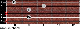 Am6/Gb for guitar on frets x, 9, x, 9, 10, 8