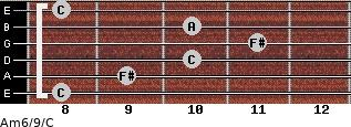 Am6/9/C for guitar on frets 8, 9, 10, 11, 10, 8