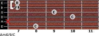 Am6/9/C for guitar on frets 8, x, 10, 9, 7, 7