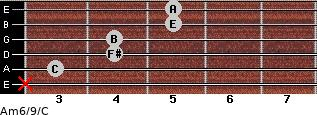 Am6/9/C for guitar on frets x, 3, 4, 4, 5, 5