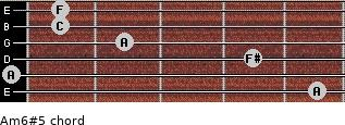 Am6#5 for guitar on frets 5, 0, 4, 2, 1, 1