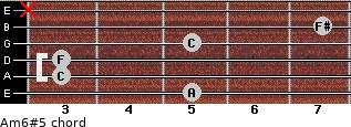 Am6#5 for guitar on frets 5, 3, 3, 5, 7, x