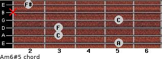 Am6#5 for guitar on frets 5, 3, 3, 5, x, 2