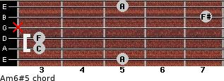 Am6#5 for guitar on frets 5, 3, 3, x, 7, 5
