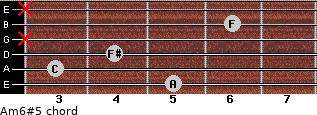 Am6#5 for guitar on frets 5, 3, 4, x, 6, x