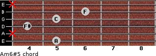 Am6#5 for guitar on frets 5, x, 4, 5, 6, x