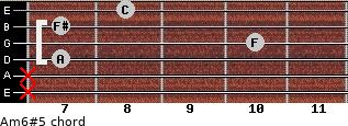 Am6#5 for guitar on frets x, x, 7, 10, 7, 8