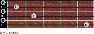 Am7 for guitar on frets 5, 0, 2, 0, 1, 0