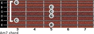 Am7 for guitar on frets 5, 3, 5, 5, 5, 3