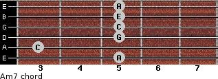 Am7 for guitar on frets 5, 3, 5, 5, 5, 5
