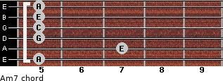 Am7 for guitar on frets 5, 7, 5, 5, 5, 5