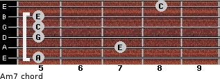 Am7 for guitar on frets 5, 7, 5, 5, 5, 8