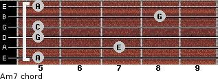 Am7 for guitar on frets 5, 7, 5, 5, 8, 5