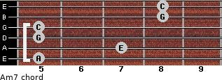Am7 for guitar on frets 5, 7, 5, 5, 8, 8