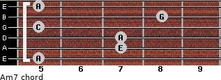 Am7 for guitar on frets 5, 7, 7, 5, 8, 5